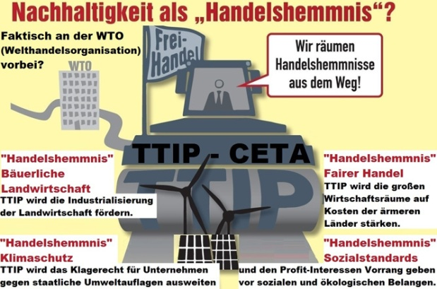 TTIP_Grafik.ai